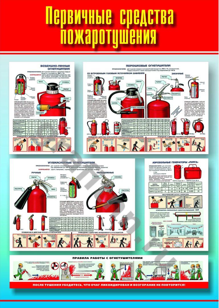 материалов картинки первичные средства пожаротушения что к ним относится можно обойтись им